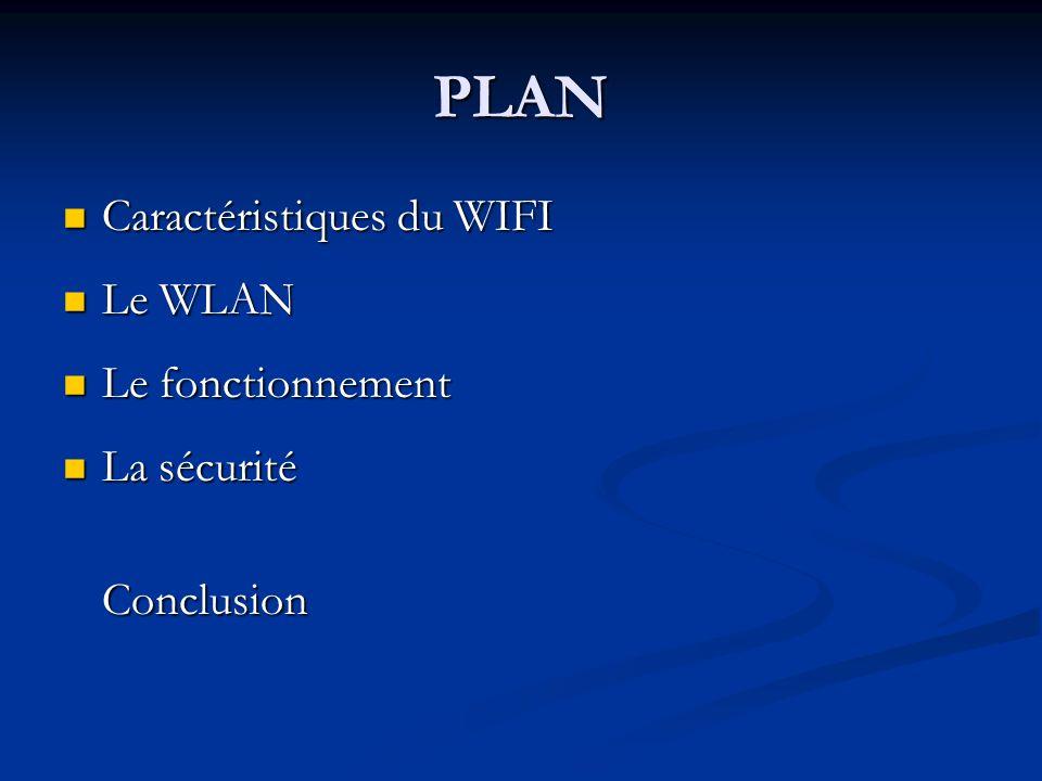 PLAN Caractéristiques du WIFI Le WLAN Le fonctionnement La sécurité