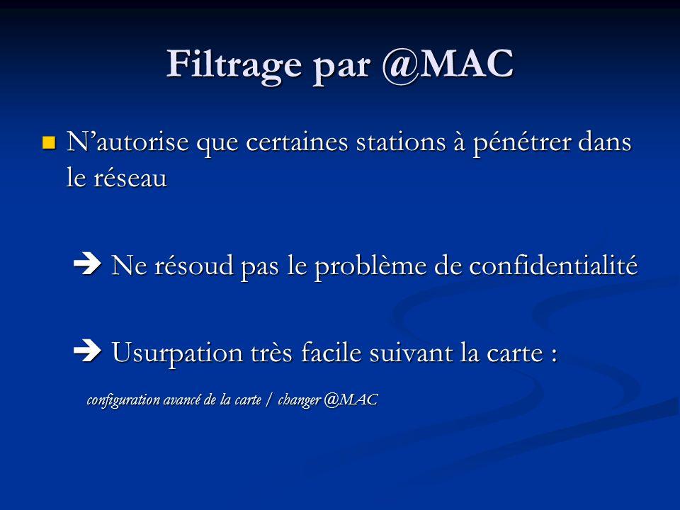 Filtrage par @MAC N'autorise que certaines stations à pénétrer dans le réseau.  Ne résoud pas le problème de confidentialité.