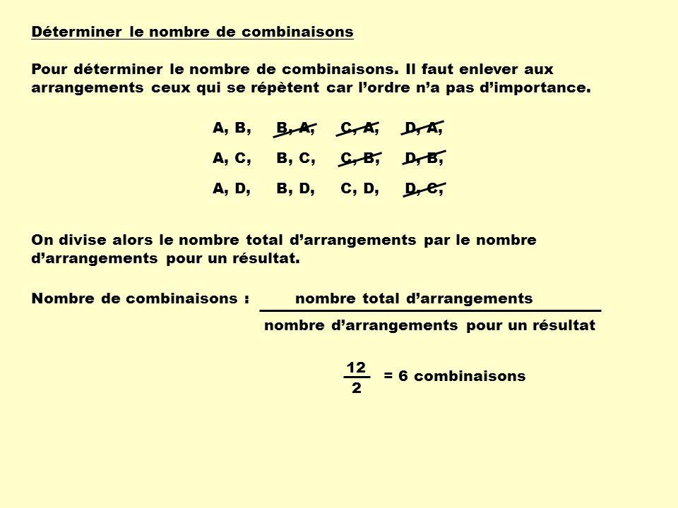 Déterminer le nombre de combinaisons