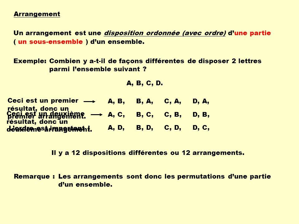 Arrangement Un arrangement est une disposition ordonnée (avec ordre) d'une partie. ( un sous-ensemble ) d'un ensemble.