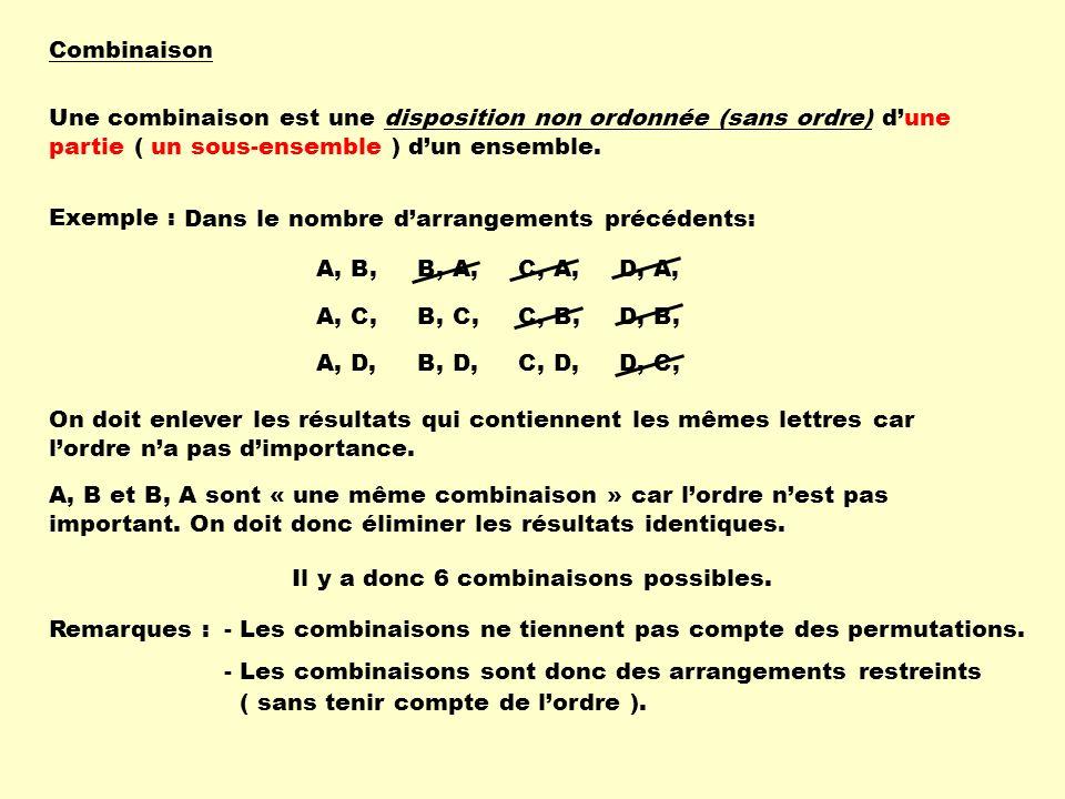 Combinaison Une combinaison est une disposition non ordonnée (sans ordre) d'une partie ( un sous-ensemble ) d'un ensemble.