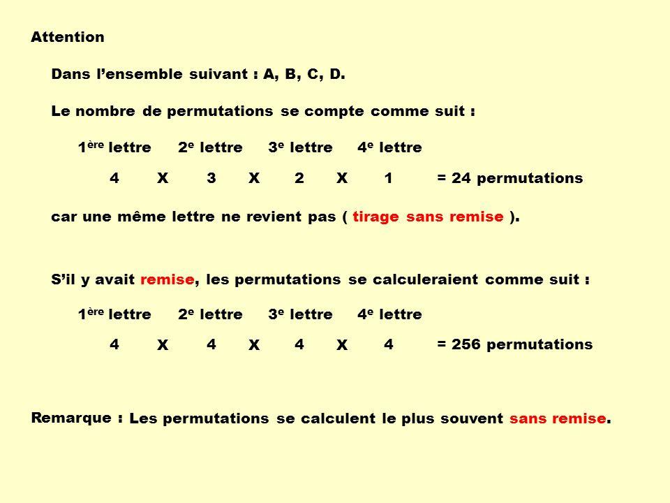 Attention Dans l'ensemble suivant : A, B, C, D. Le nombre de permutations se compte comme suit : 1ère lettre.