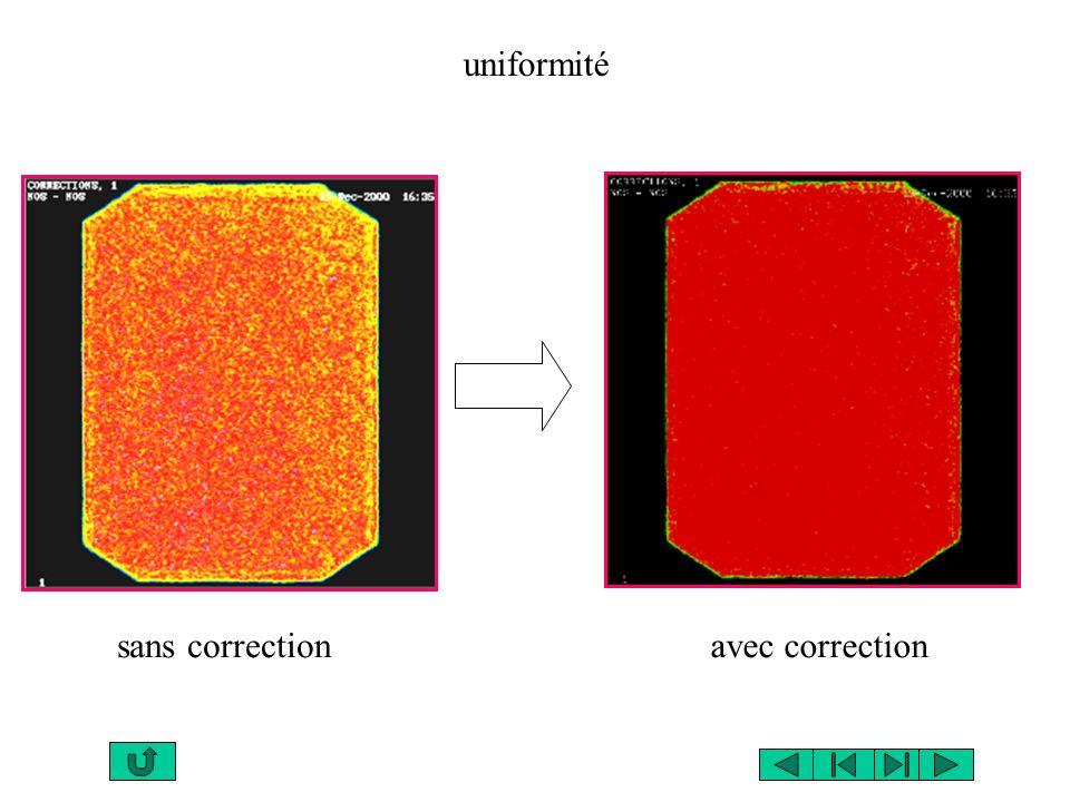 uniformité sans correction avec correction