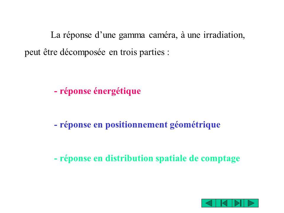 La réponse d'une gamma caméra, à une irradiation,