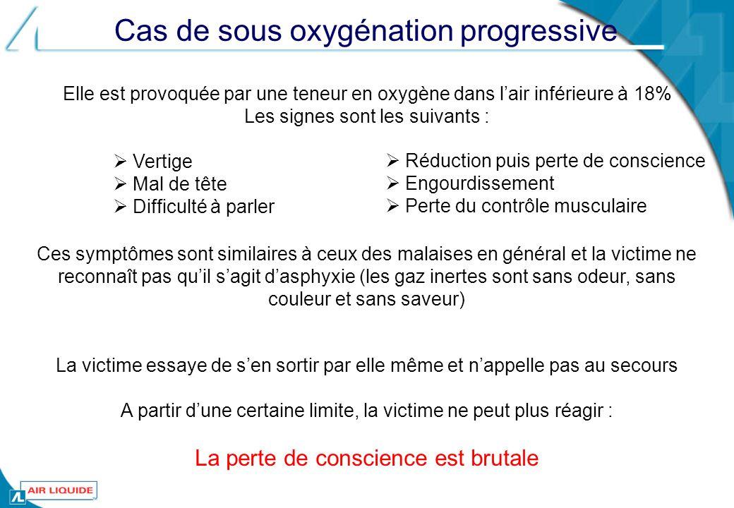Cas de sous oxygénation progressive