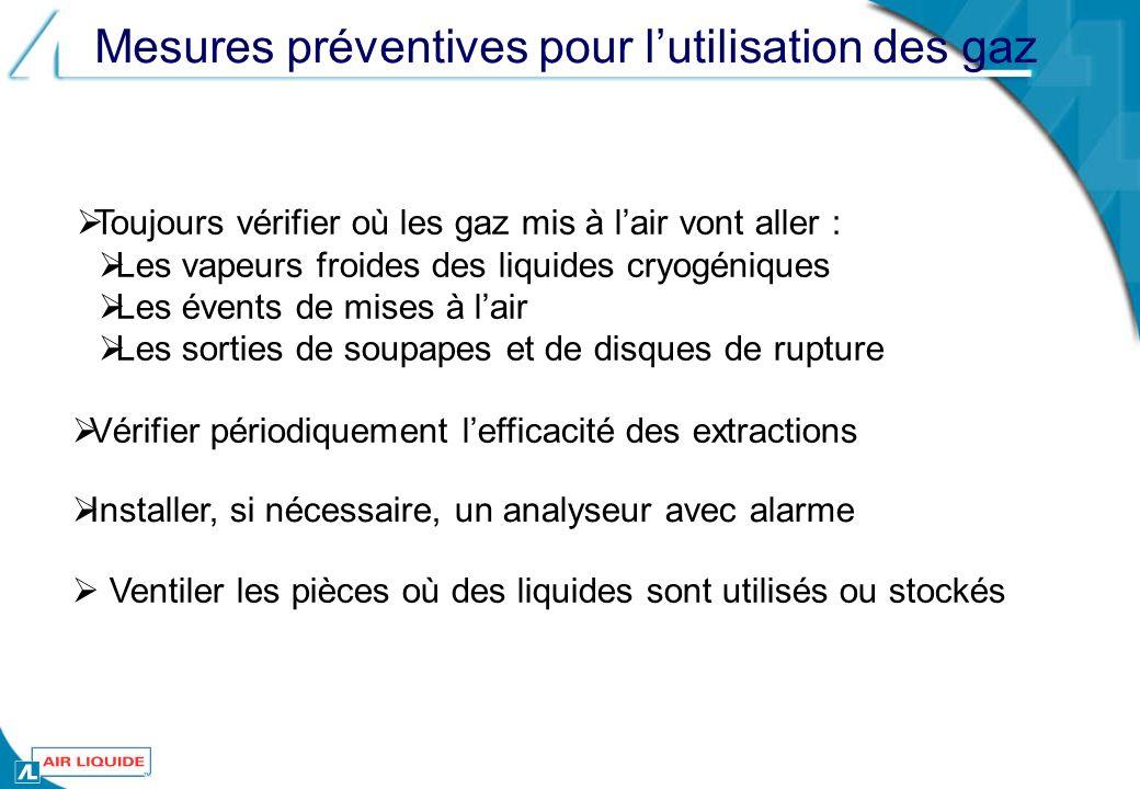 Mesures préventives pour l'utilisation des gaz