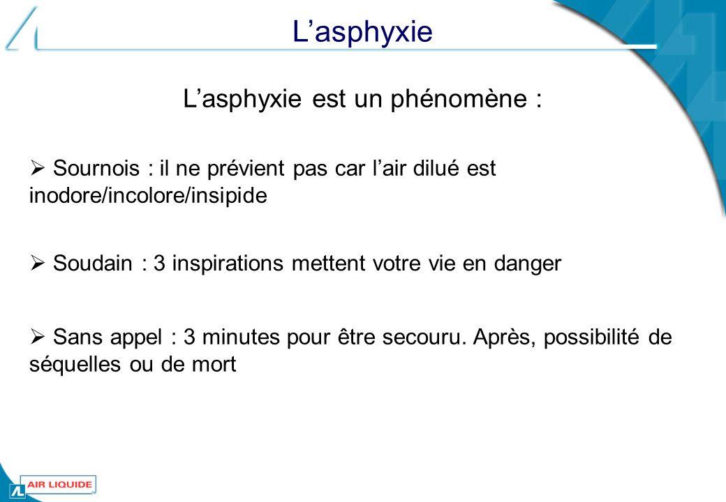 L'asphyxie est un phénomène :