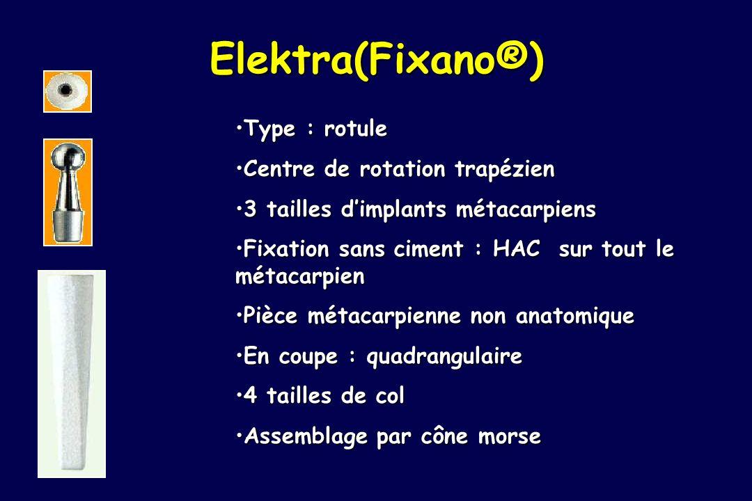 Elektra(Fixano®) Type : rotule Centre de rotation trapézien