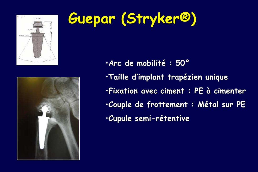 Guepar (Stryker®) Arc de mobilité : 50°