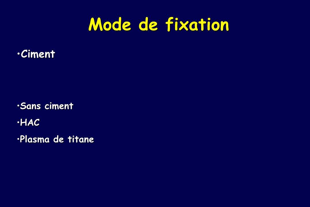 Mode de fixation Ciment Sans ciment HAC Plasma de titane