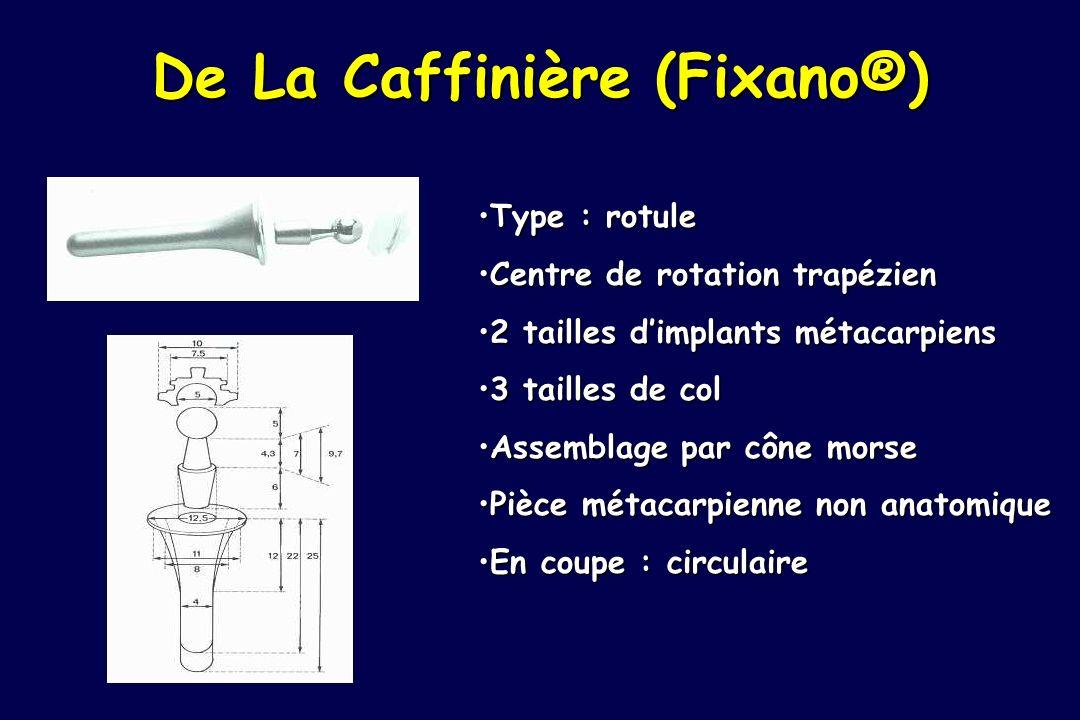 De La Caffinière (Fixano®)