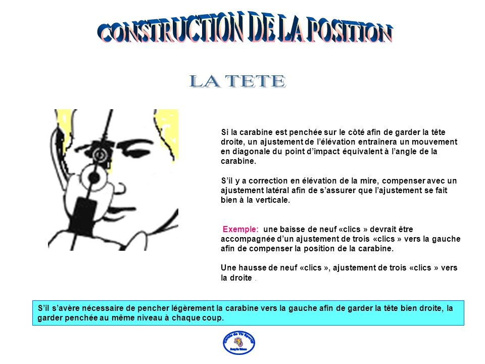 CONSTRUCTION DE LA POSITION