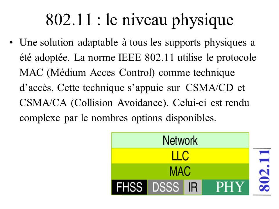 802.11 : le niveau physique