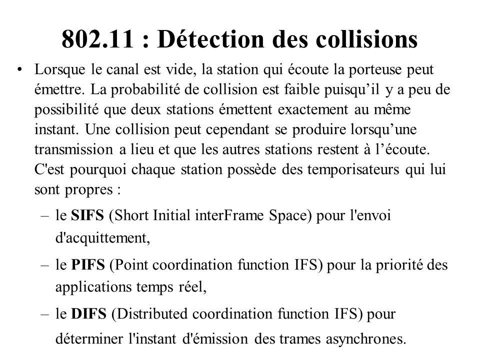 802.11 : Détection des collisions