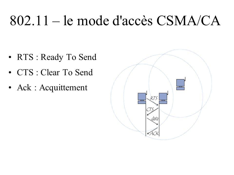 802.11 – le mode d accès CSMA/CA