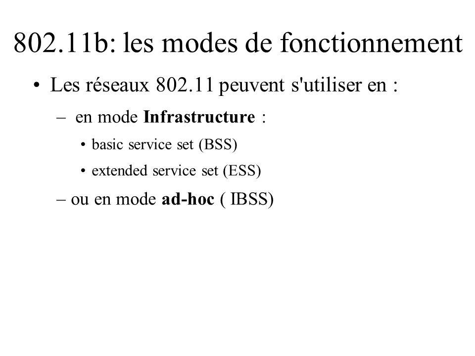 802.11b: les modes de fonctionnement