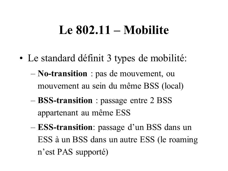 Le 802.11 – Mobilite Le standard définit 3 types de mobilité: