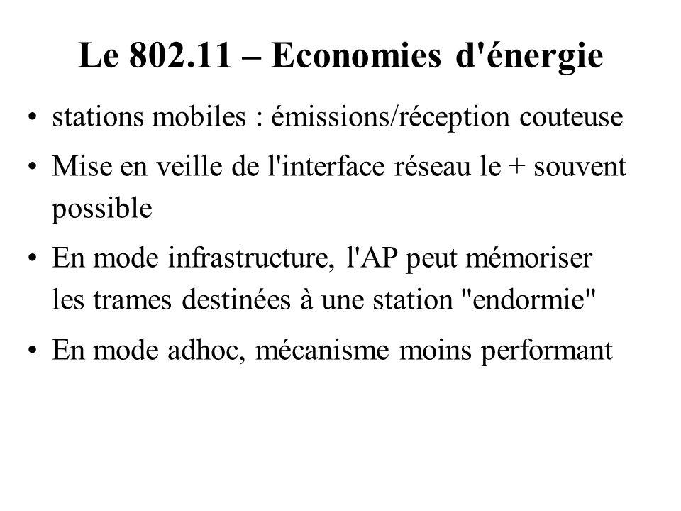 Le 802.11 – Economies d énergie