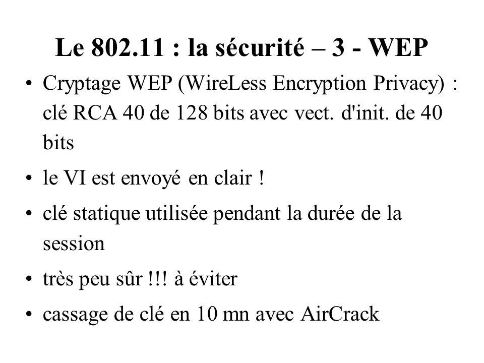 Le 802.11 : la sécurité – 3 - WEP Cryptage WEP (WireLess Encryption Privacy) : clé RCA 40 de 128 bits avec vect. d init. de 40 bits.