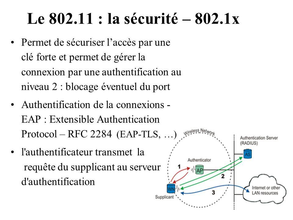 Le 802.11 : la sécurité – 802.1x