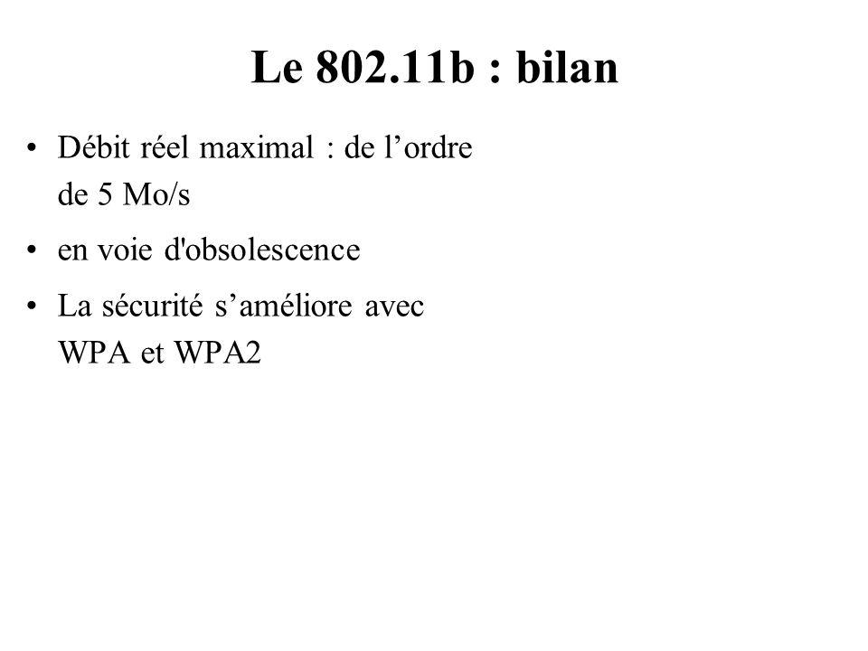 Le 802.11b : bilan Débit réel maximal : de l'ordre de 5 Mo/s