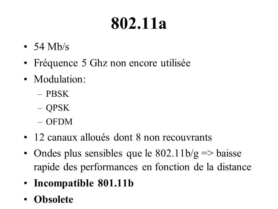 802.11a 54 Mb/s Fréquence 5 Ghz non encore utilisée Modulation: