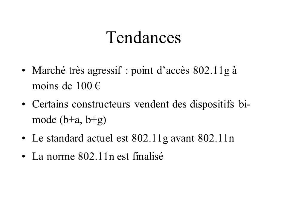 Tendances Marché très agressif : point d'accès 802.11g à moins de 100 € Certains constructeurs vendent des dispositifs bi- mode (b+a, b+g)