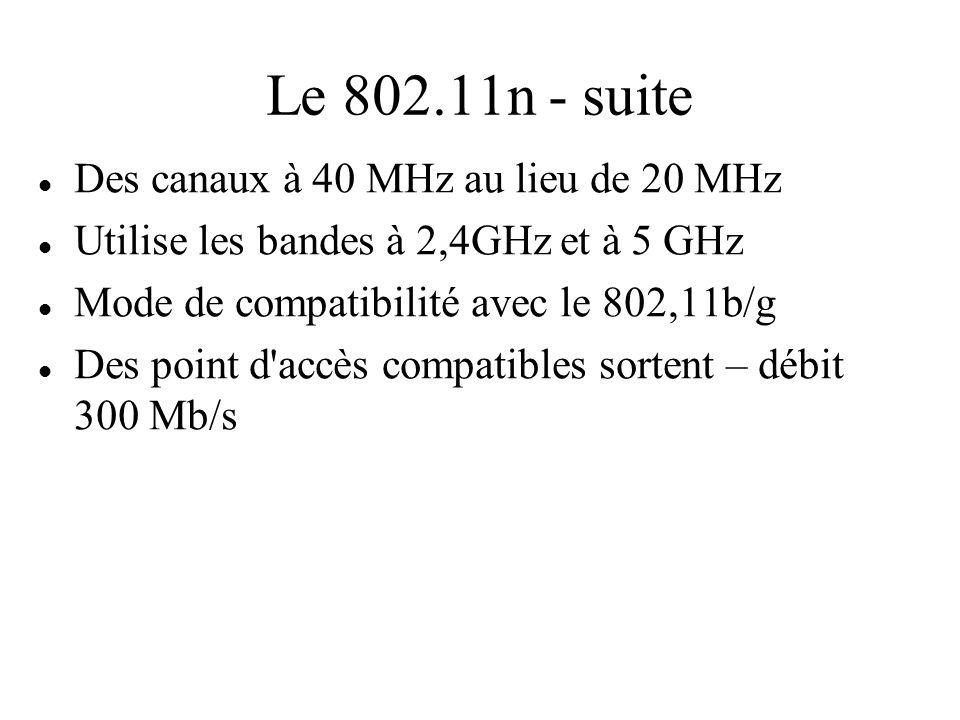 Le 802.11n - suite Des canaux à 40 MHz au lieu de 20 MHz