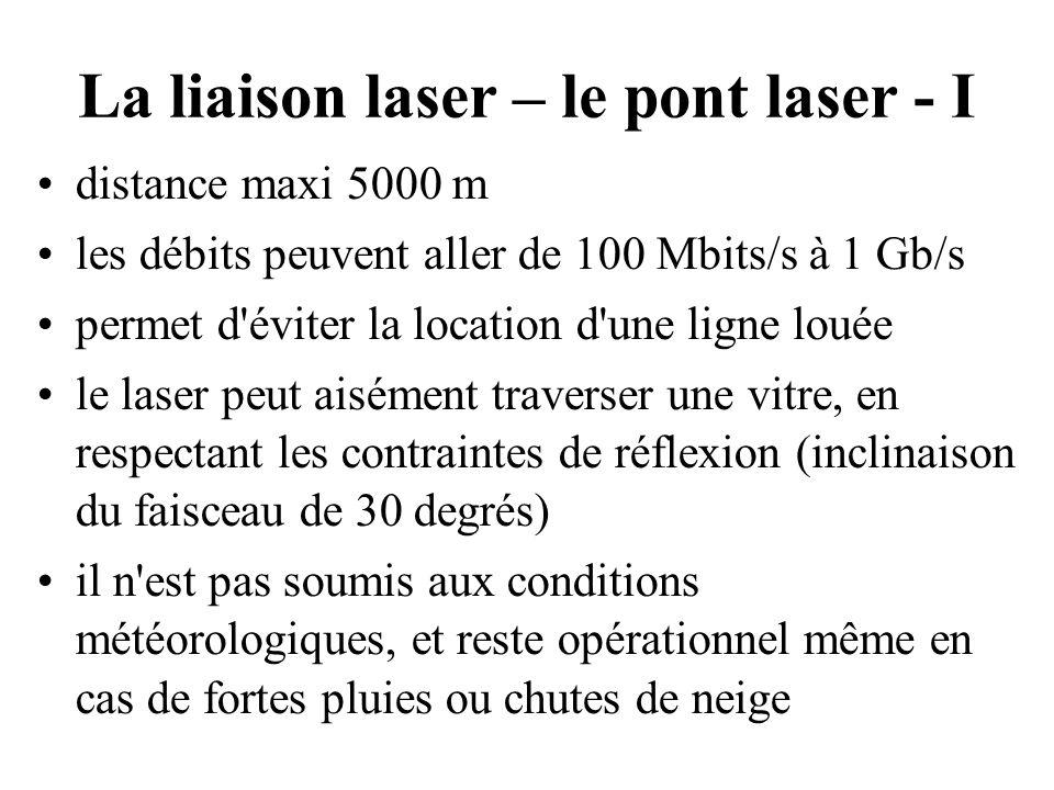 La liaison laser – le pont laser - I