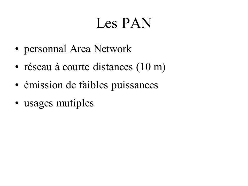 Les PAN personnal Area Network réseau à courte distances (10 m)
