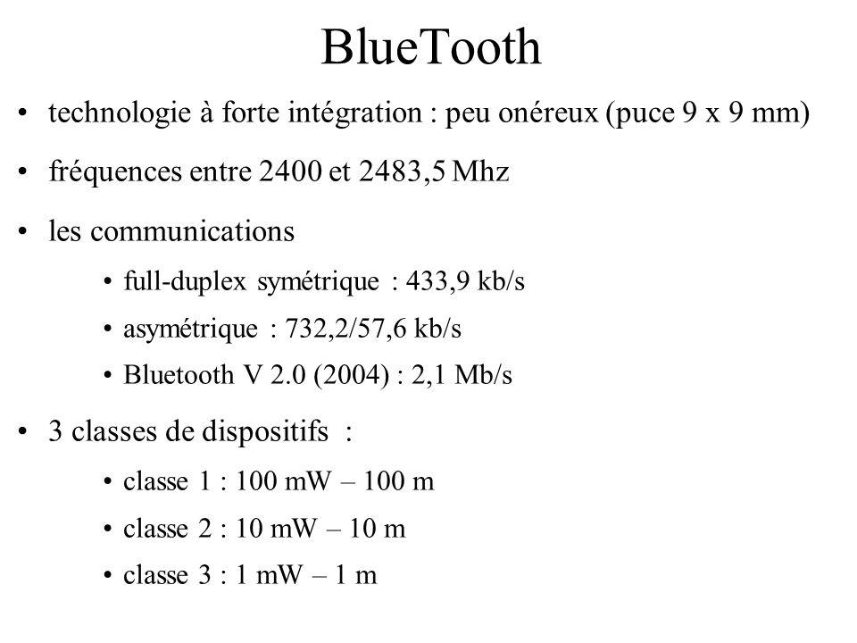 BlueTooth technologie à forte intégration : peu onéreux (puce 9 x 9 mm) fréquences entre 2400 et 2483,5 Mhz.
