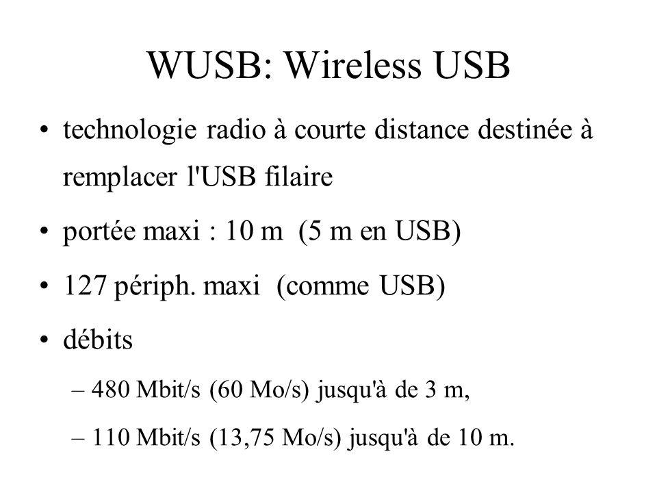 WUSB: Wireless USB technologie radio à courte distance destinée à remplacer l USB filaire. portée maxi : 10 m (5 m en USB)