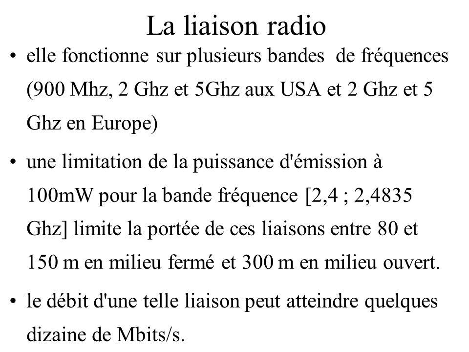 La liaison radio elle fonctionne sur plusieurs bandes de fréquences (900 Mhz, 2 Ghz et 5Ghz aux USA et 2 Ghz et 5 Ghz en Europe)