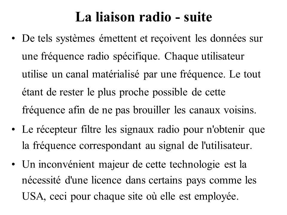 La liaison radio - suite