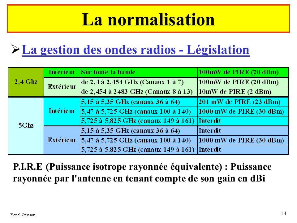 La normalisation La gestion des ondes radios - Législation