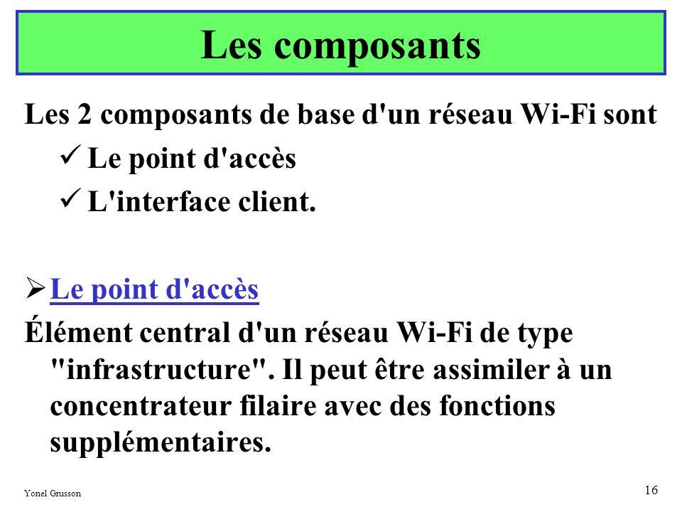 Les composants Les 2 composants de base d un réseau Wi-Fi sont