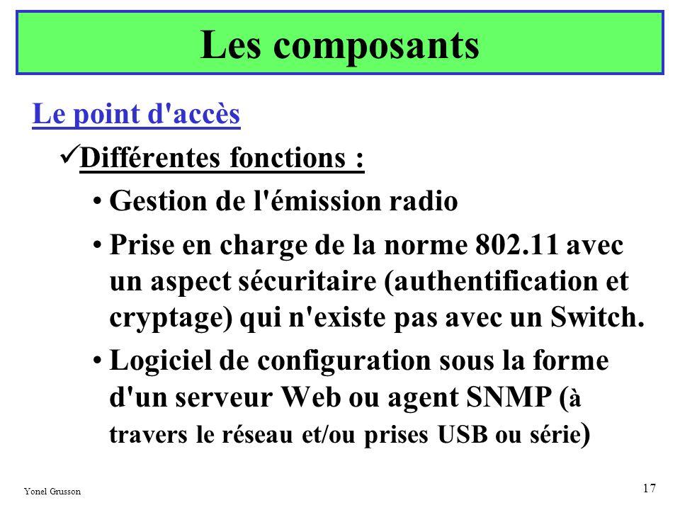 Les composants Le point d accès Différentes fonctions :