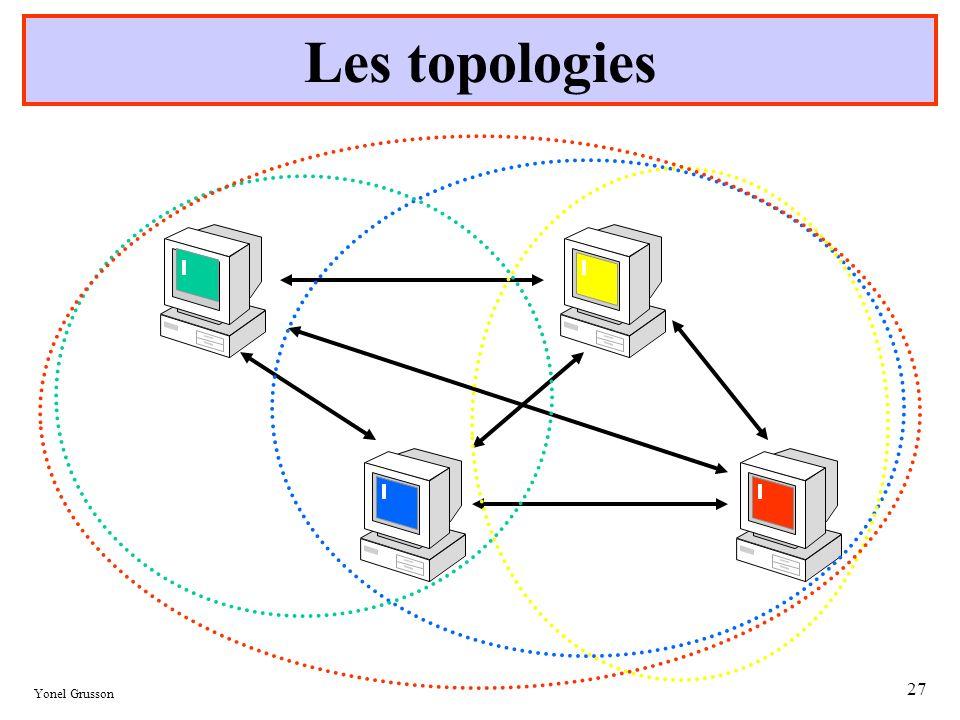 Les topologies Yonel Grusson