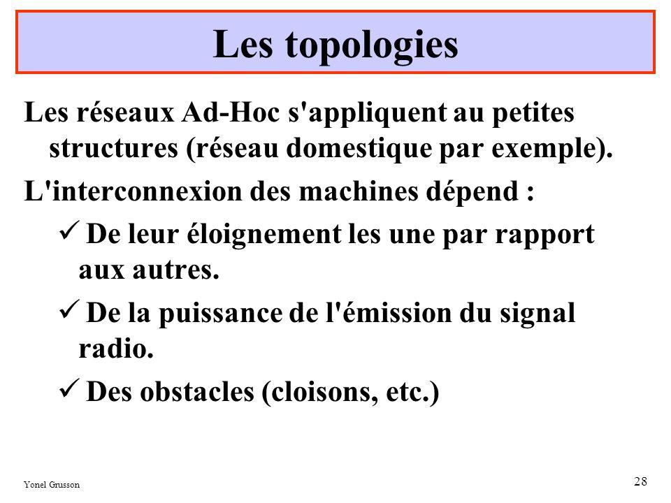 Les topologies Les réseaux Ad-Hoc s appliquent au petites structures (réseau domestique par exemple).