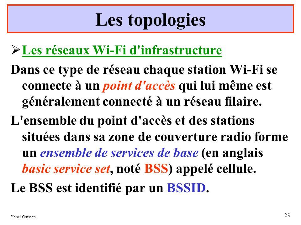 Les topologies Les réseaux Wi-Fi d infrastructure