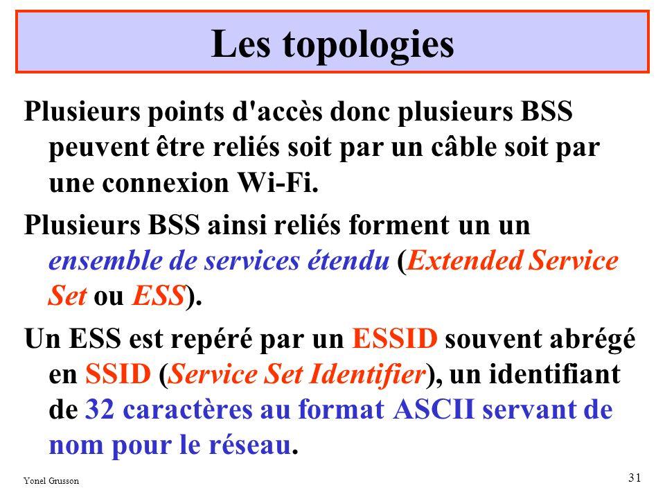 Les topologies Plusieurs points d accès donc plusieurs BSS peuvent être reliés soit par un câble soit par une connexion Wi-Fi.