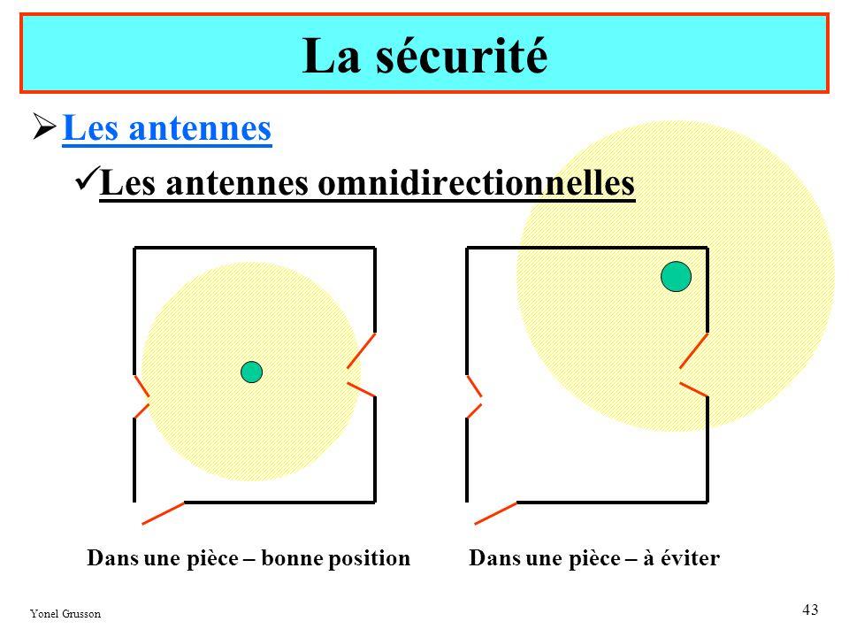 La sécurité Les antennes Les antennes omnidirectionnelles