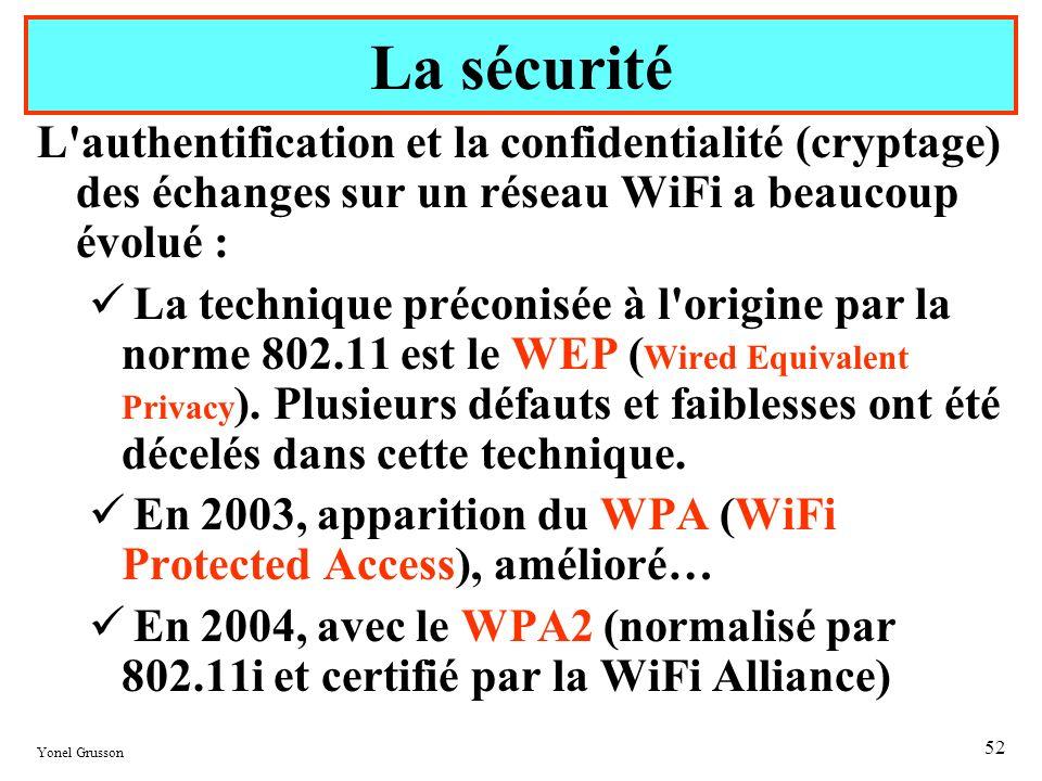La sécurité L authentification et la confidentialité (cryptage) des échanges sur un réseau WiFi a beaucoup évolué :