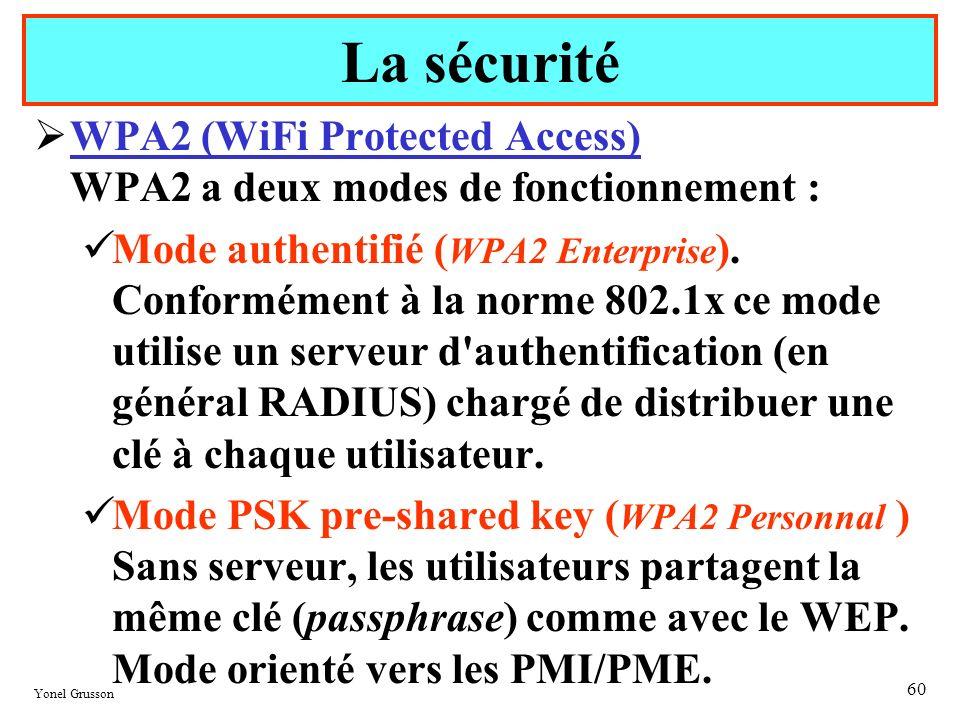 La sécurité WPA2 (WiFi Protected Access) WPA2 a deux modes de fonctionnement :
