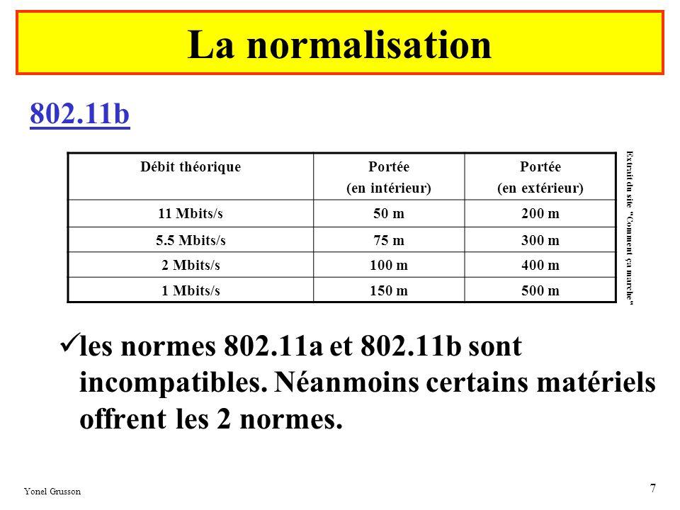 La normalisation802.11b. Extrait du site Comment ça marche Débit théorique. Portée. (en intérieur)