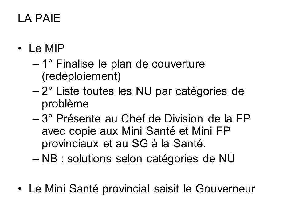 LA PAIE Le MIP. 1° Finalise le plan de couverture (redéploiement) 2° Liste toutes les NU par catégories de problème.