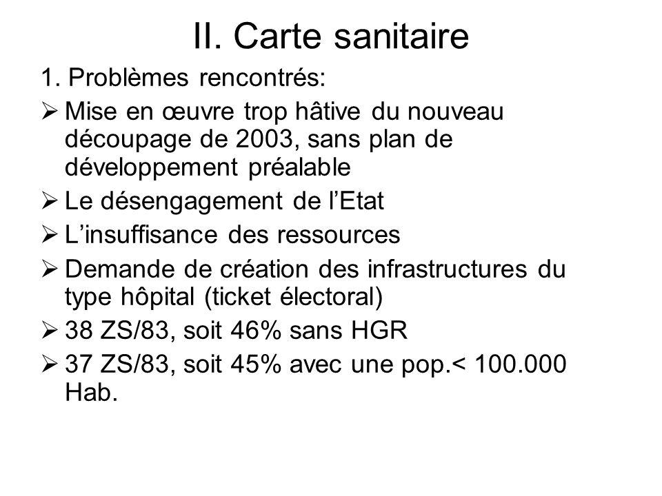 II. Carte sanitaire 1. Problèmes rencontrés: