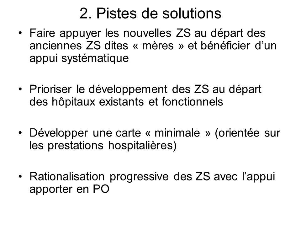 2. Pistes de solutions Faire appuyer les nouvelles ZS au départ des anciennes ZS dites « mères » et bénéficier d'un appui systématique.