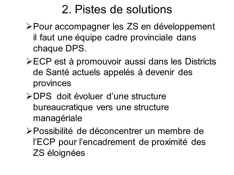 2. Pistes de solutions Pour accompagner les ZS en développement il faut une équipe cadre provinciale dans chaque DPS.
