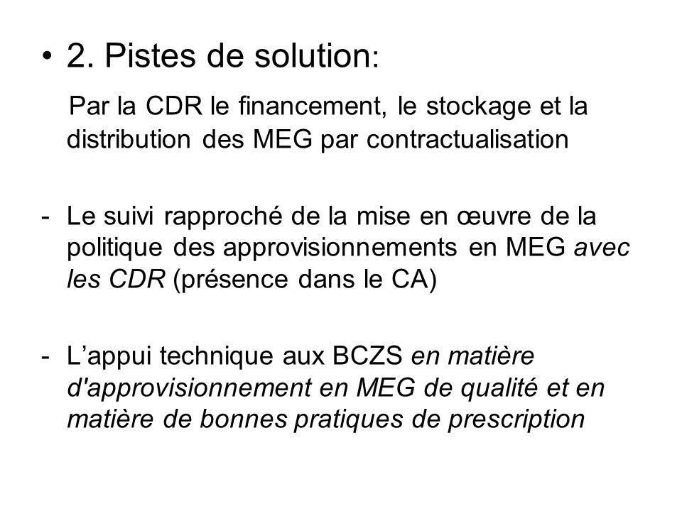 2. Pistes de solution: Par la CDR le financement, le stockage et la distribution des MEG par contractualisation.